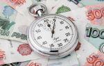 Что такое ликвидность активов