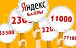 Все о баллах в Яндекс деньги