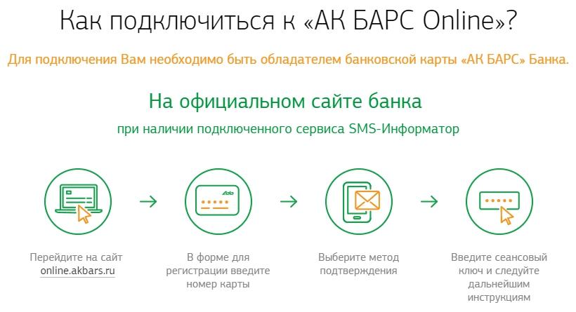 подключение онлайн